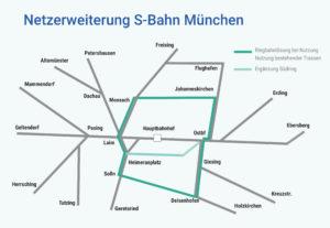 S Bahn Karte München.München Braucht Eine Ringbahn Verkehrsclub Deutschland